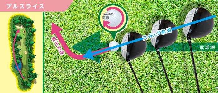 ゴルフのドライバーでやりがちなプルスライス