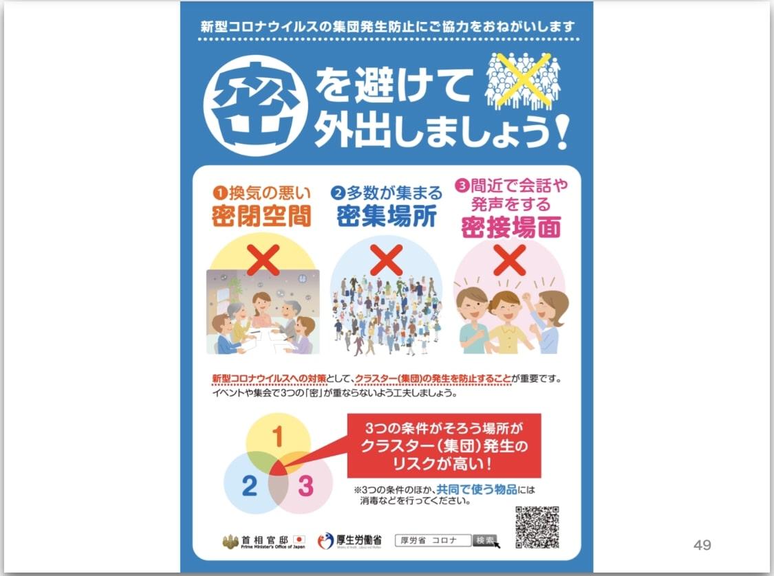 コロナ感染症予防の国民への喚起